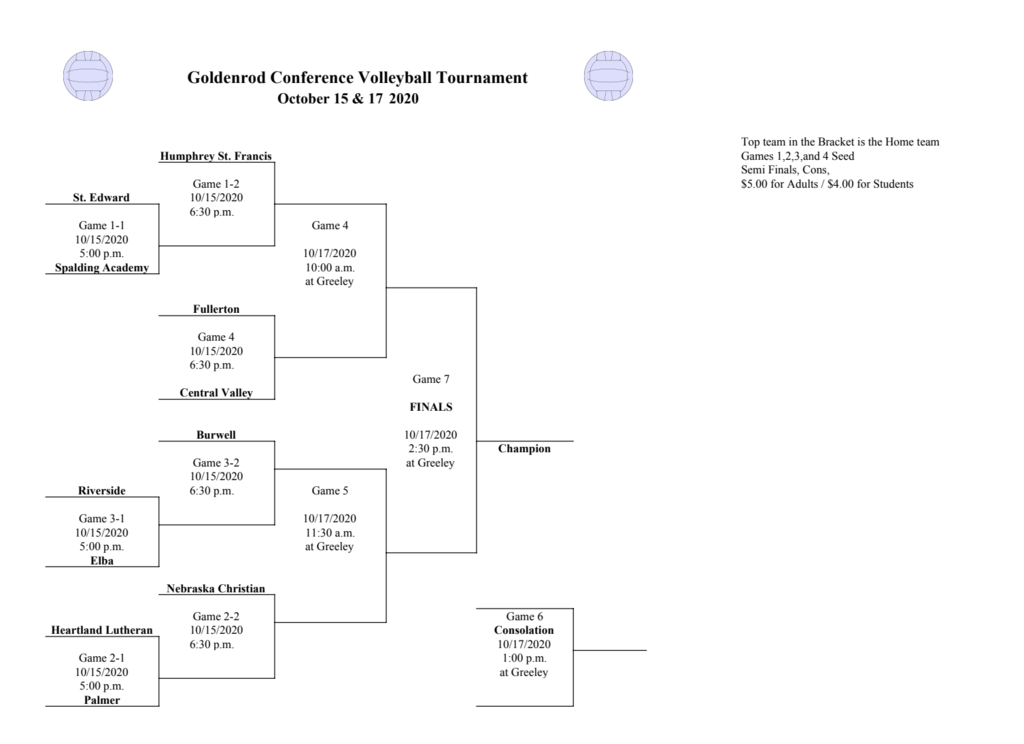 Conference Volleyball Bracket