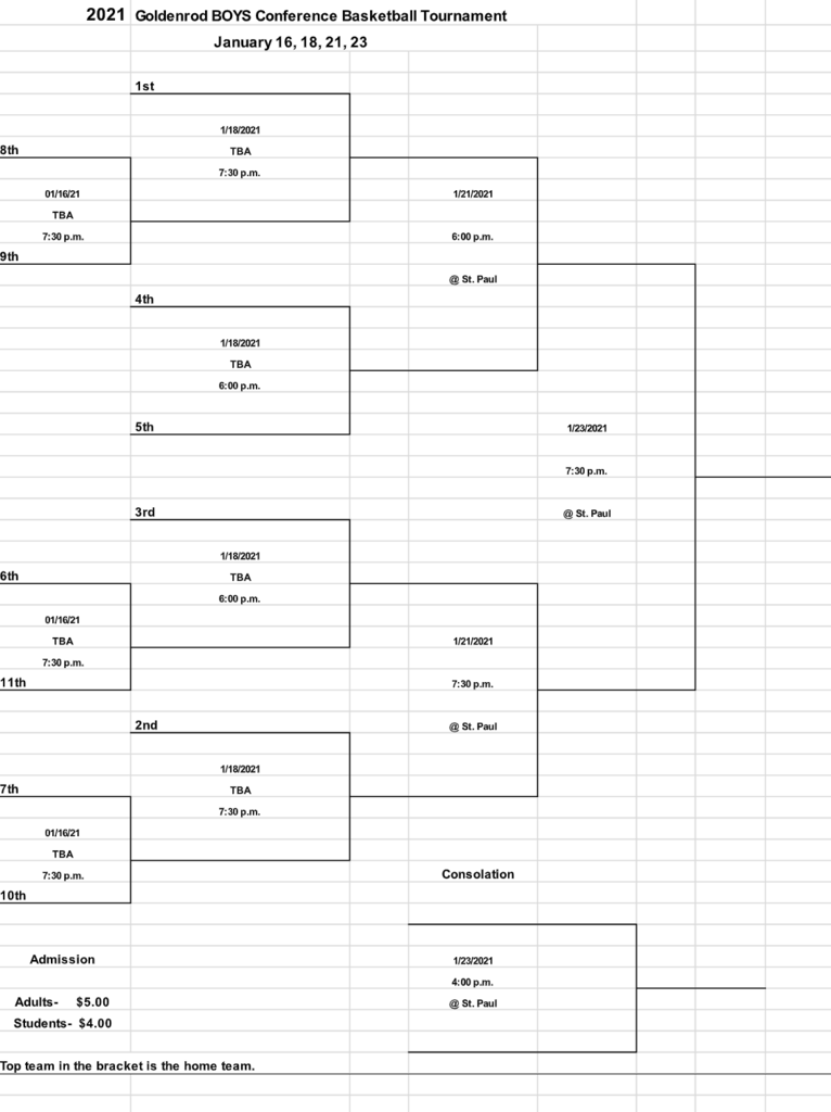 Conference Basketball Brackets