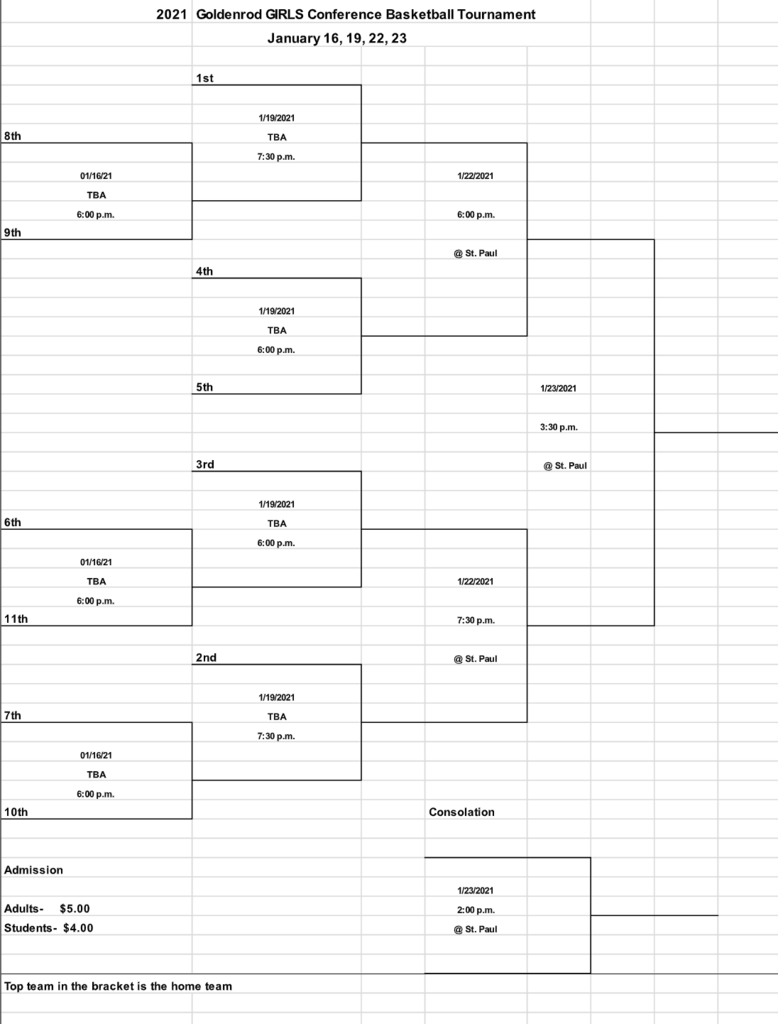 Conference Basket Bracket
